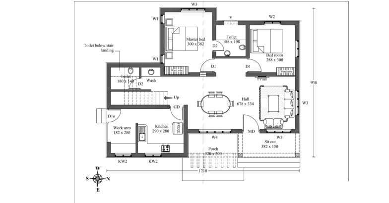 1050 square feet 2 bedroom low budget kerala home design for Low cost per square foot house plans