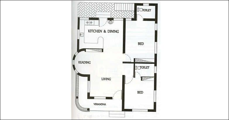 900 Square Feet 2 Bedroom Low Budget Kerala Style Home Design and Plan